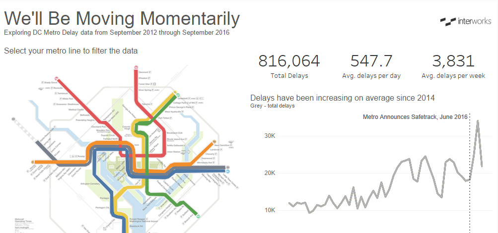 Exploring D C Metro Delay Data In Tableau Interworks