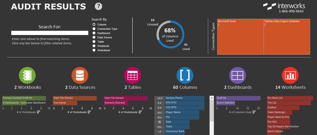 We've Improved Data Source Audit in Workbook Tools for Tableau
