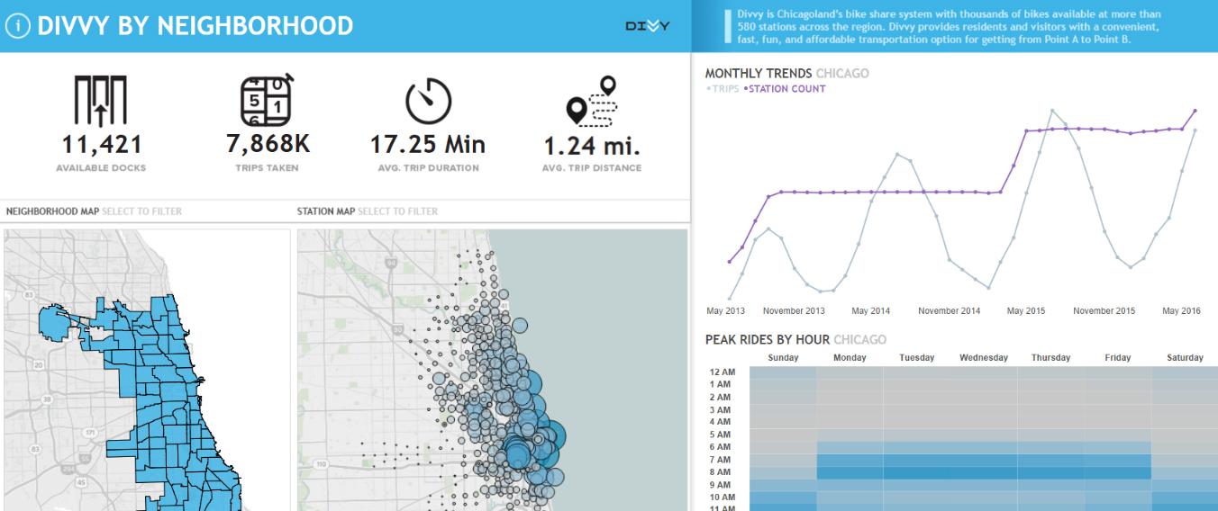 Open Data Viz: The Chicago Divvy Bike Station Tracker | InterWorks Divvy Map on
