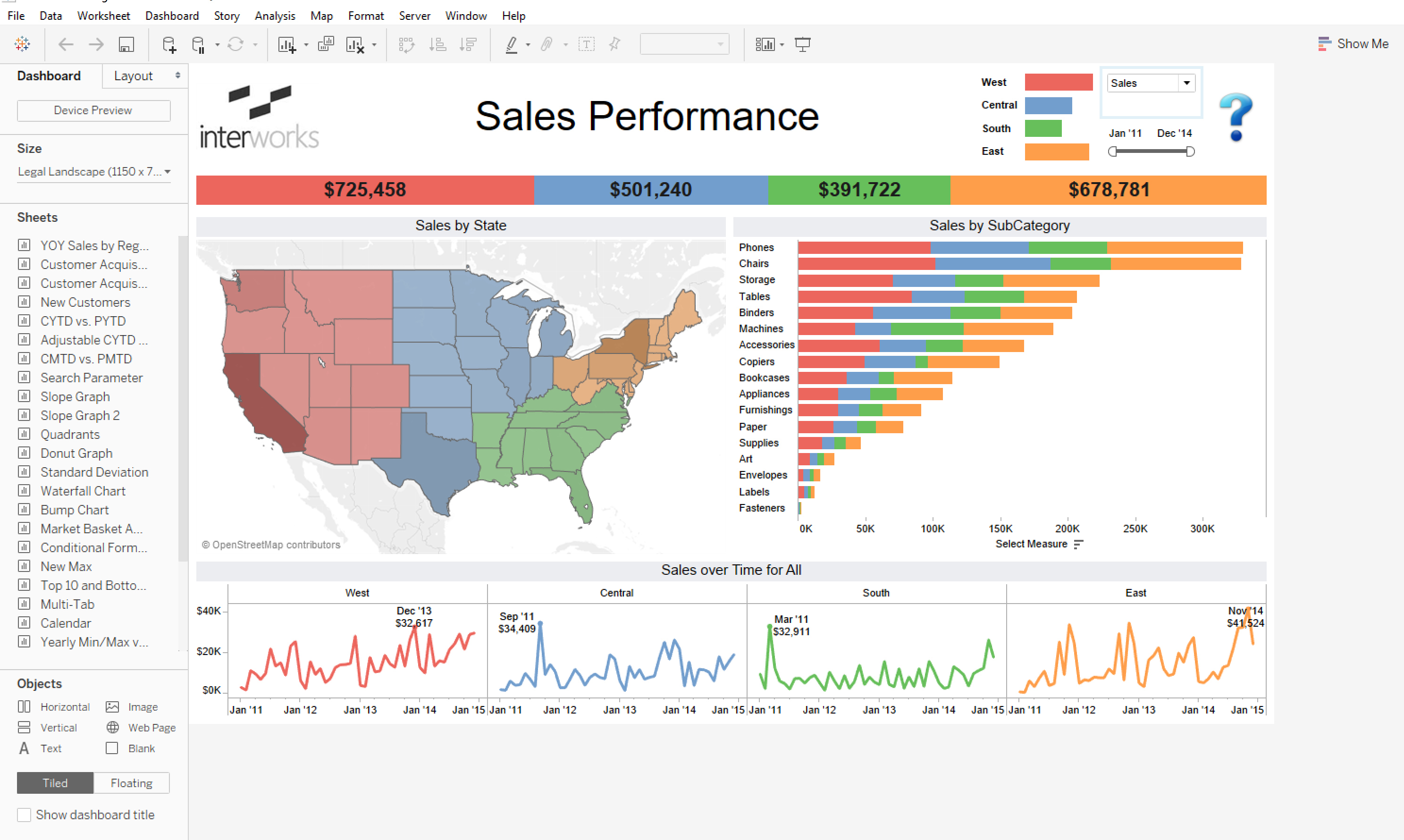 Image result for tableau