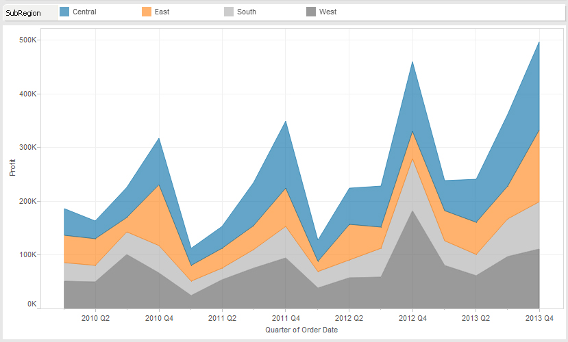 Tableau Essentials: Chart Types - Area Charts (Continuous