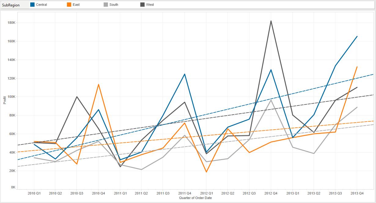 Tableau Essentials: Chart Types - Line Charts (Continuous & Discrete