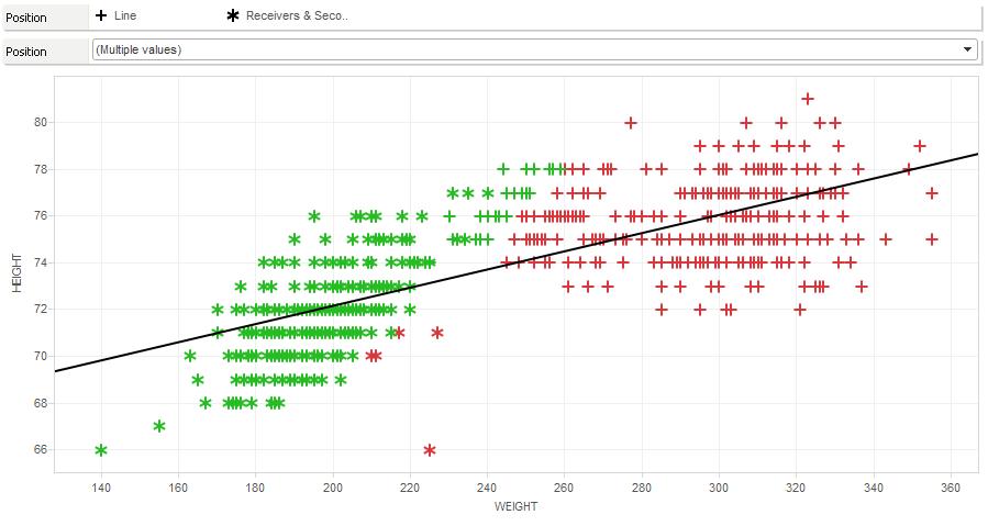 Tableau Essentials Chart Types Scatter Plot Interworks