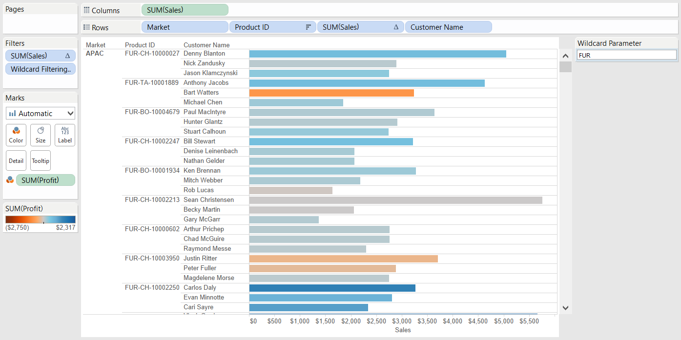How To Improve Wildcard Filter Performance In Tableau With Wildcard Parameters Interworks