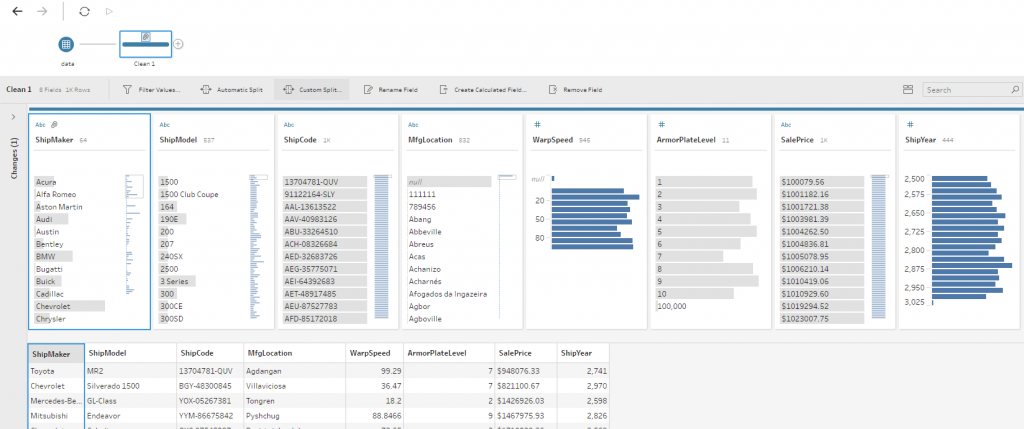 Tableau Prep: How to Cleanse Your Data and Prepare It for