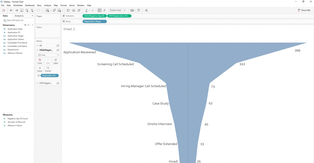Tableau Funnel Charts: Add Labels and Format