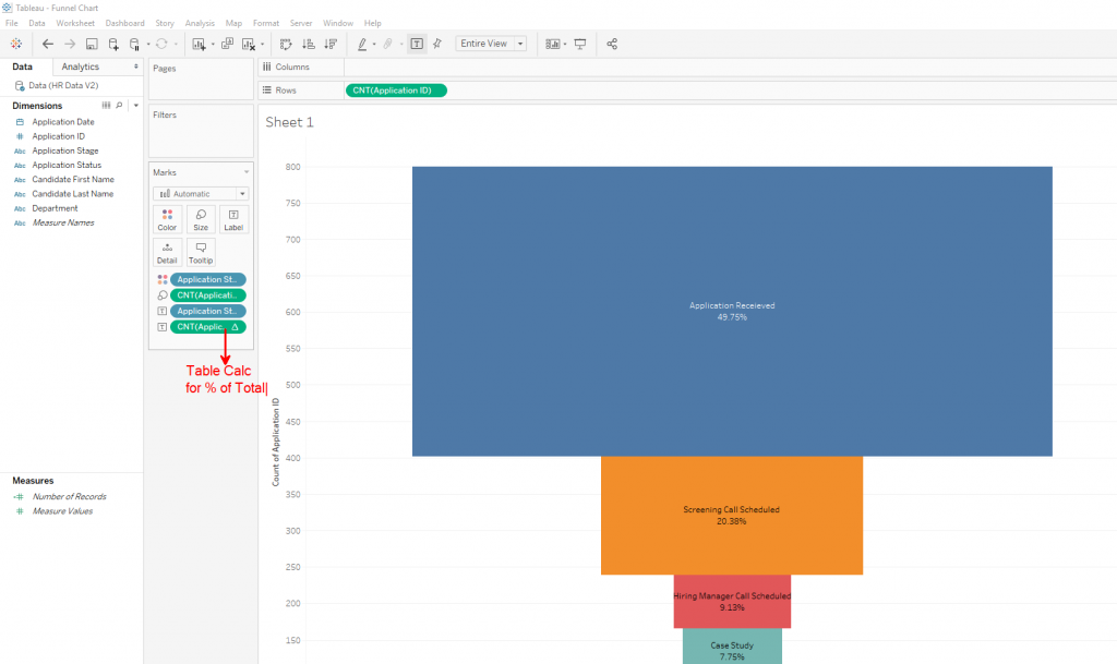 Tableau Funnel Charts: Label and Format