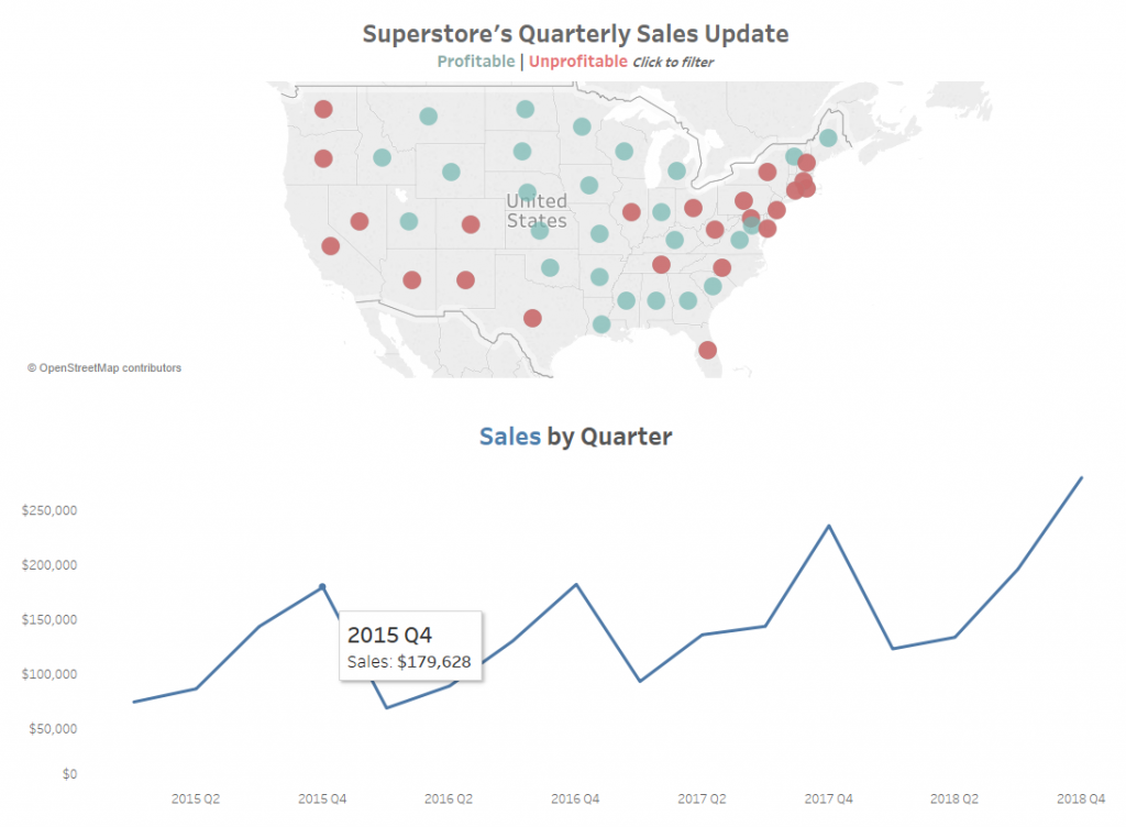 Mastering Viz In Tooltip And Tooltip Filtering In Tableau Interworks
