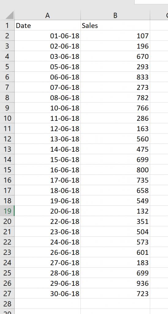 Simple Sales Dataset