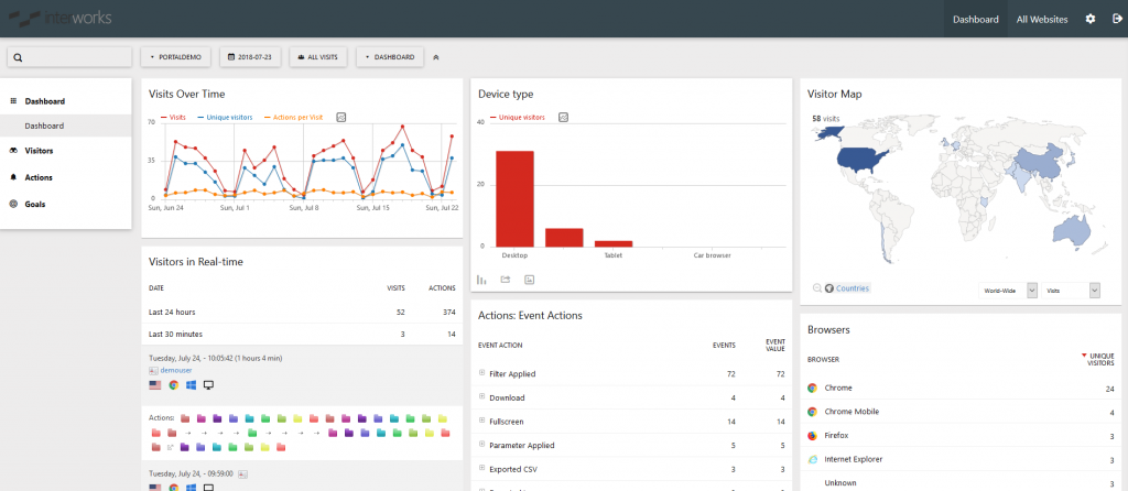 Portals for Tableau New Feature Spotlight: On-Premises Analytics