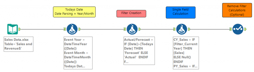 Building Filters in Alteryx for Tableau, Part 2 | InterWorks