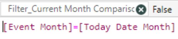 Filter_Current Month Comparison