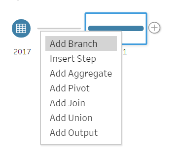 Figure 2b: Add Branch
