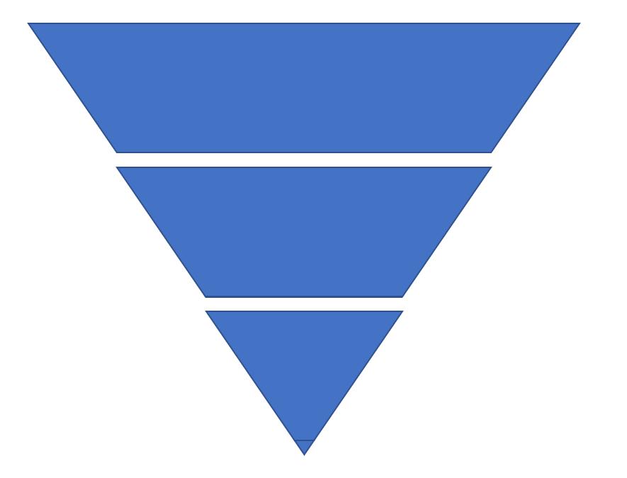 Final Funnel Shape in PowerPoint