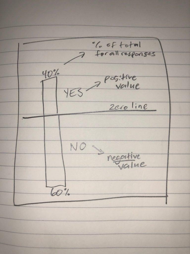 My Chart Drawing