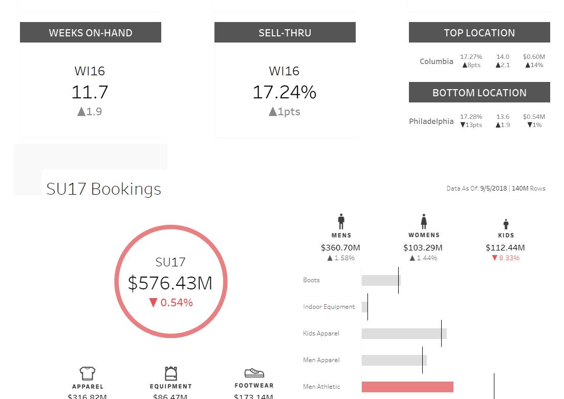 safety kpi, hr kpi, executive metric, manufacturing kpi, hr metrics, call center, on team performance dashboard examples