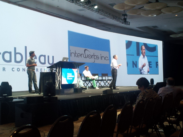Tableau Customer Conference 2012 in San Diego