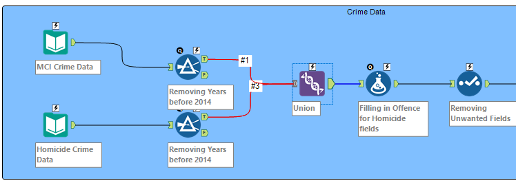using the Union and Select tools in Alteryx to filter data