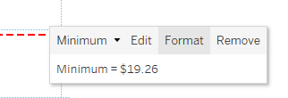 format reference line in Tableau