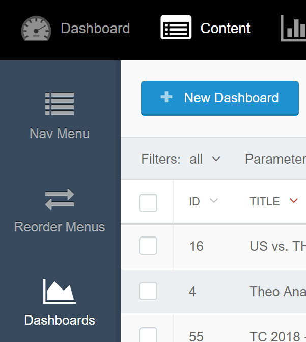 creating a new dashboard in Portals for Tableau