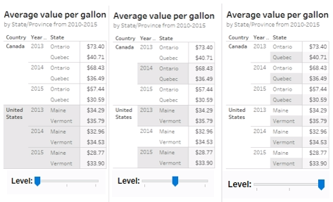 levels in format pane in Tableau
