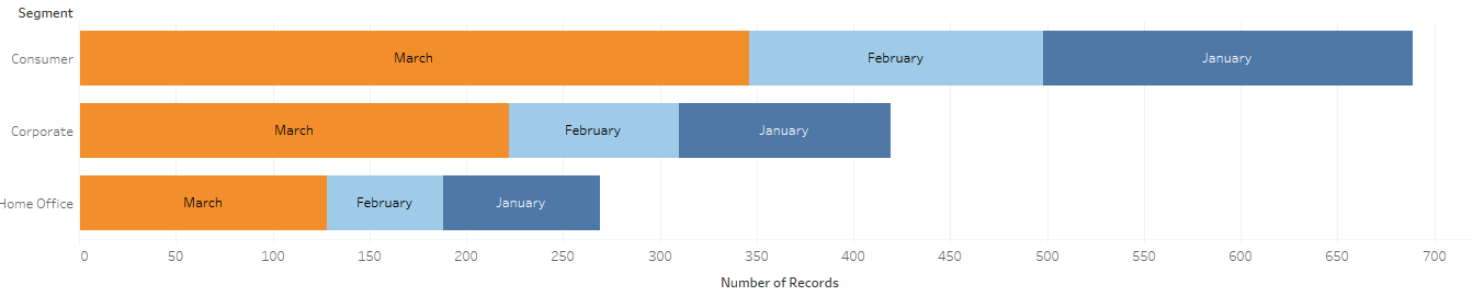 sorting months in Tableau in reverse