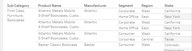 table layout in Tableau with concatenated headers
