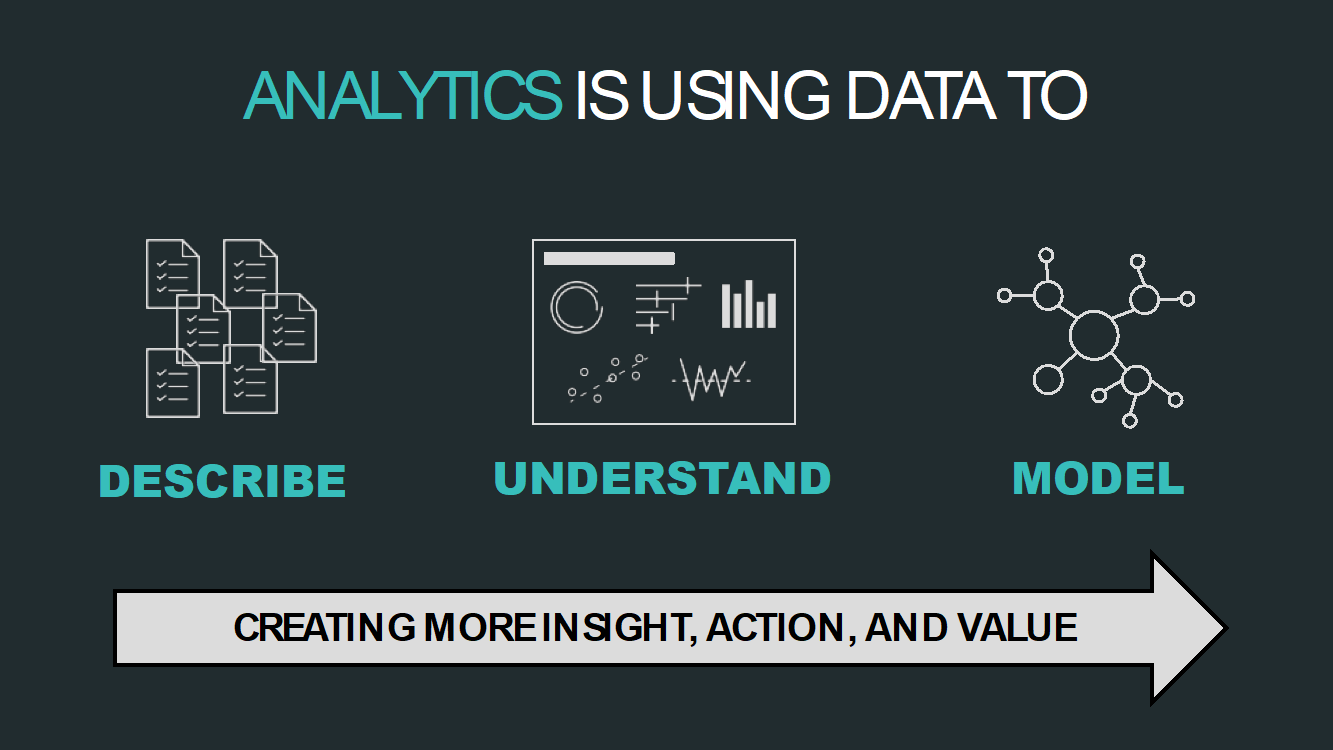 process of analytics