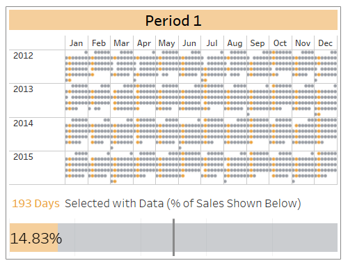 comparing dates in Tableau