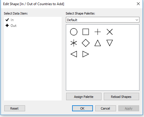 set shapes for In and Out in Tableau