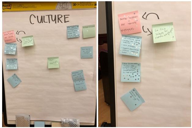 RBG culture feedback board at Summit