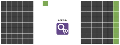 Append tool in Alteryx