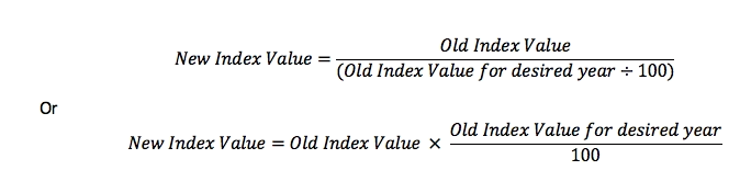 adjusting inflation indexes