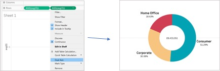 using a dual axis to create a donut chart in Tableau