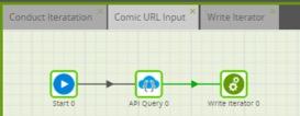 Matillion run URL query