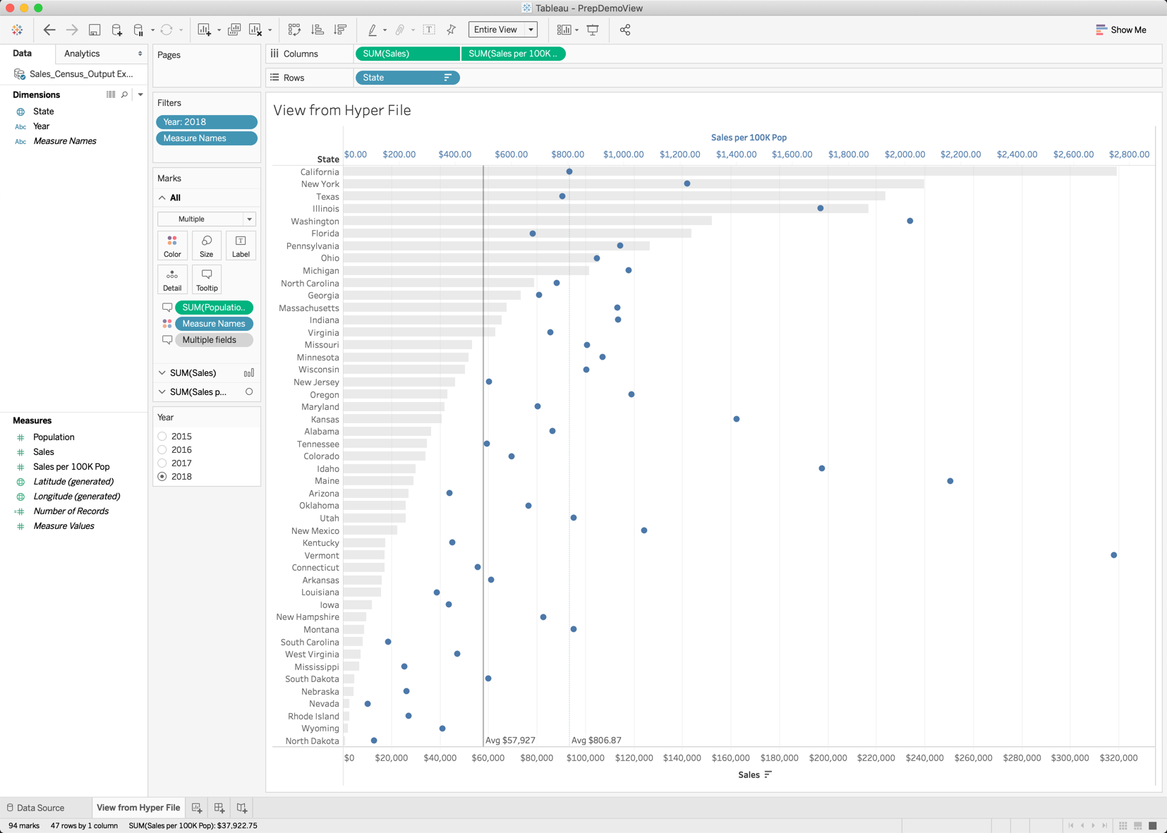 building a visualization with flow data in Tableau