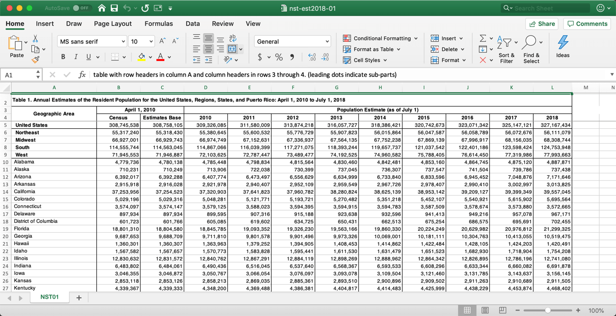 Census data for Tableau Prep