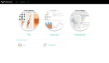 Portals for Tableau homepage insert