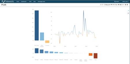 Optimizing Portal Filters: Sticky Filters | InterWorks