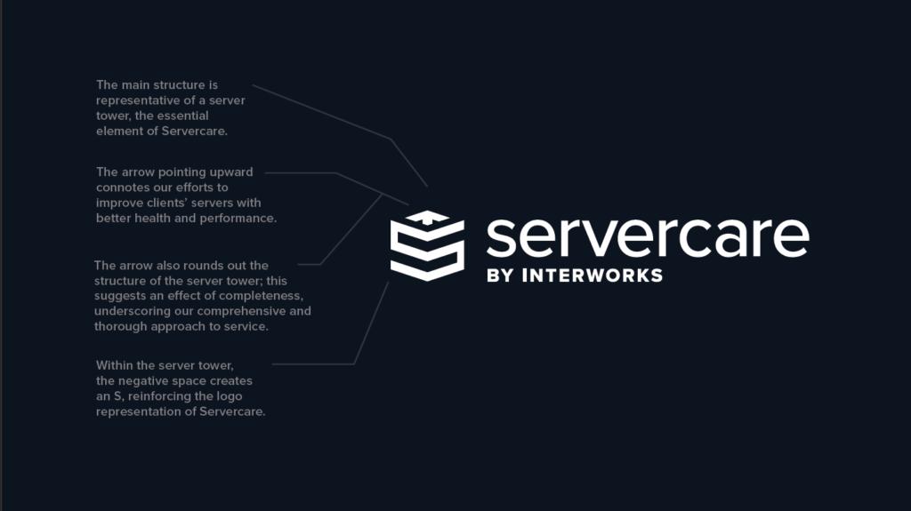 ServerCare Logo Explanation