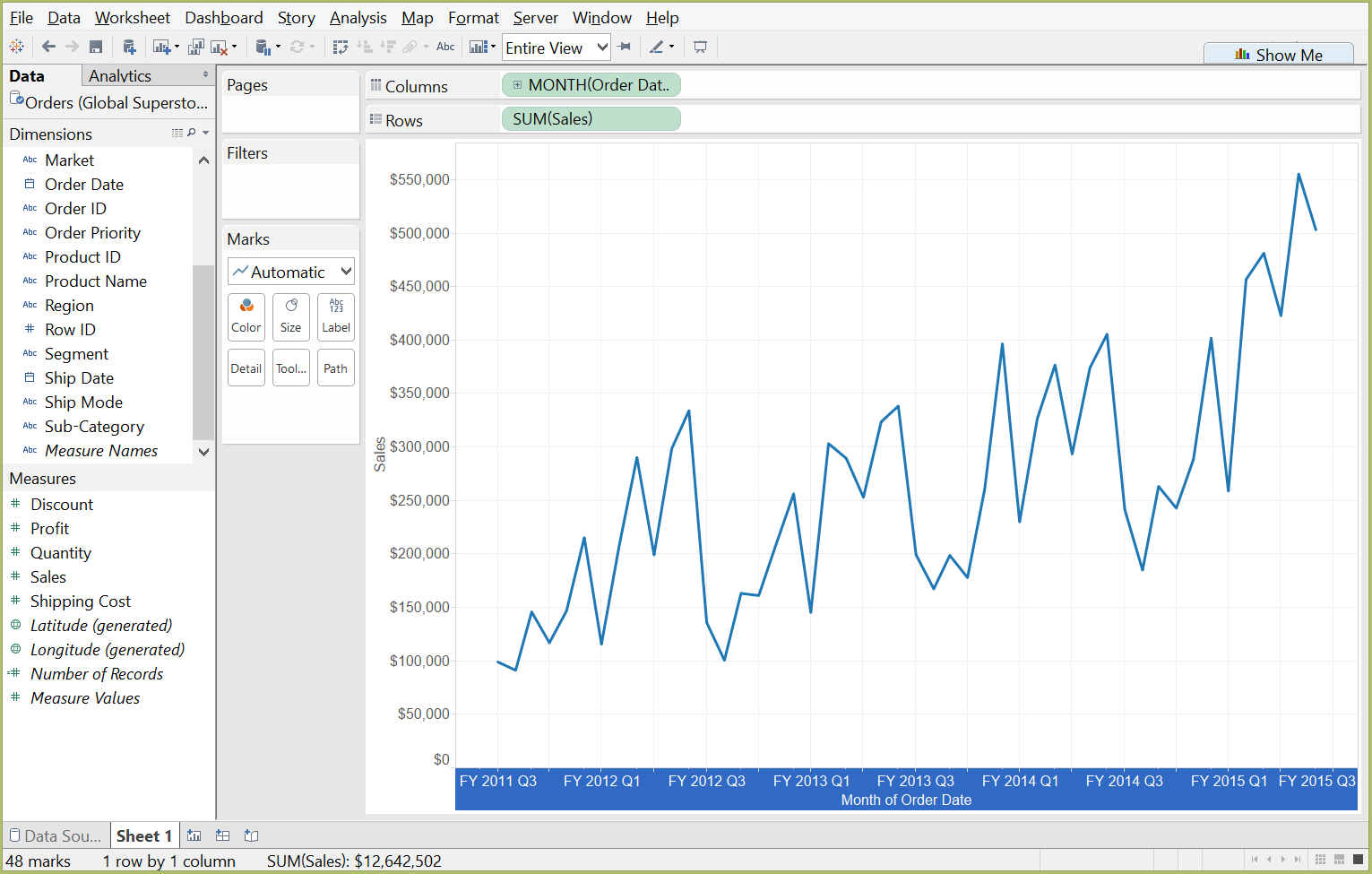 Creating Custom Fiscal Year Calendars In Tableau Interworks