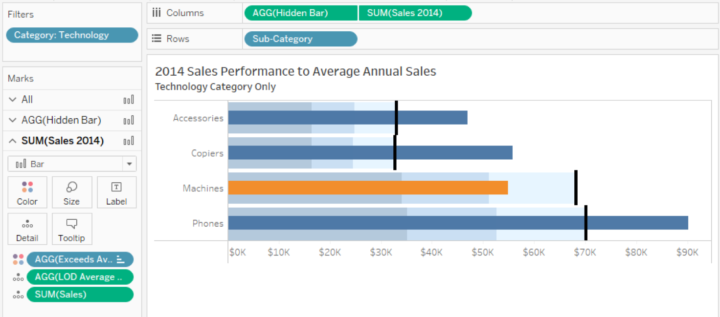 Questions from Tableau Training Dynamic Label Positioning