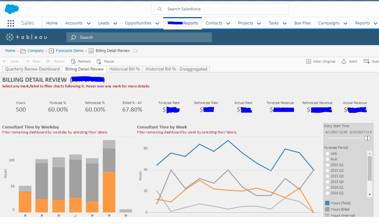 Tableau Dashboards in Tableau post