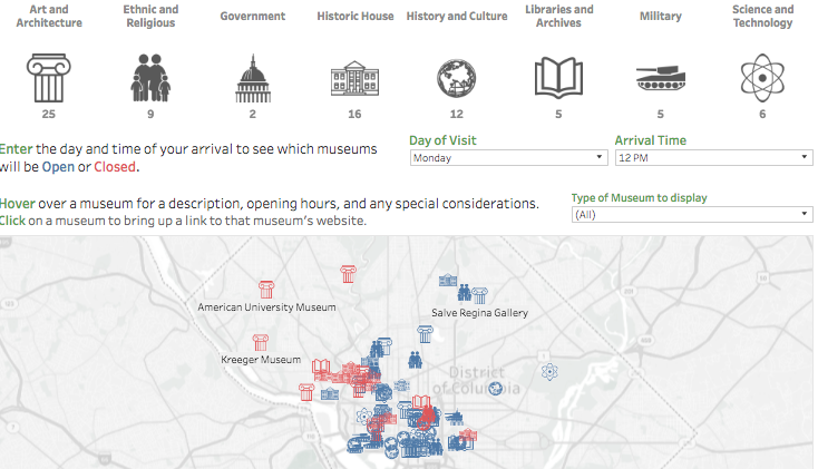 Washington DC Museum Tableau viz dashboard