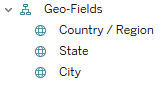 Geo-Fields hierarchy