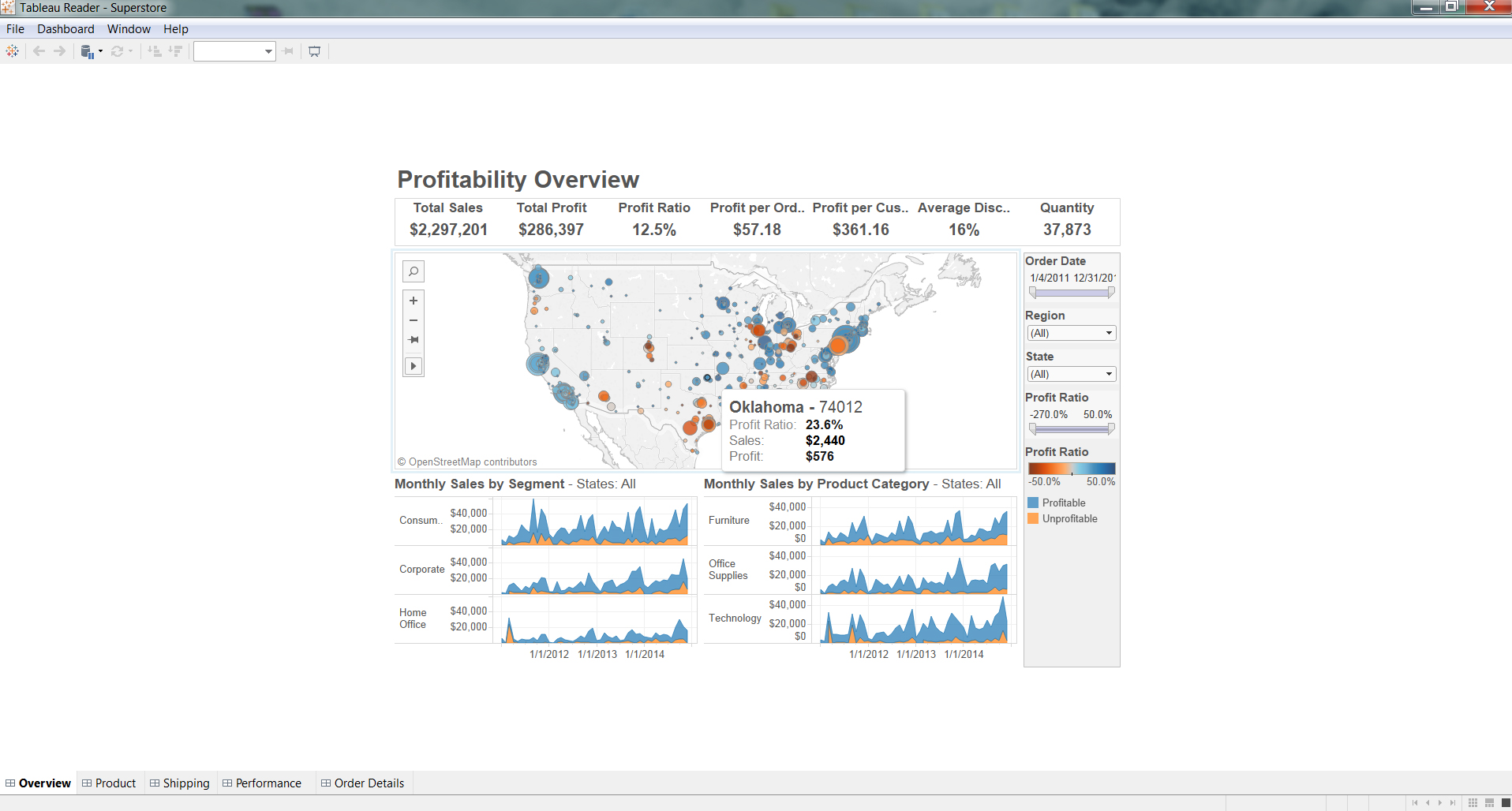 When to Use Tableau Reader | InterWorks