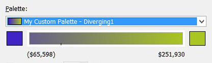 Diverging color palette