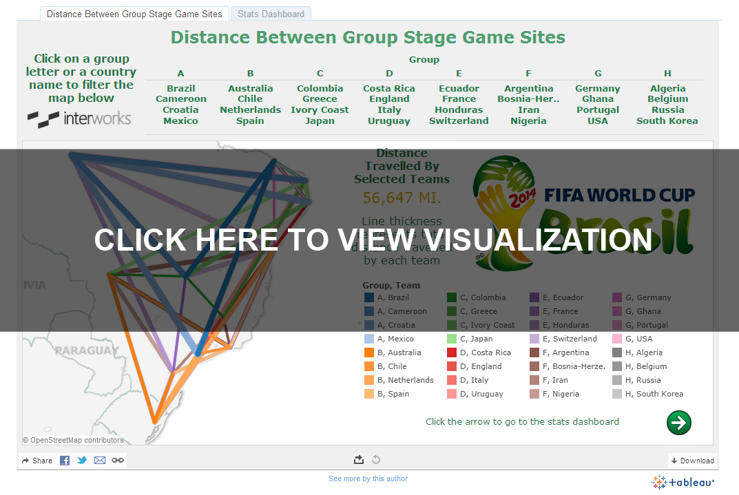 2014 FIFA World Cup Visualized in Tableau – Group Stage