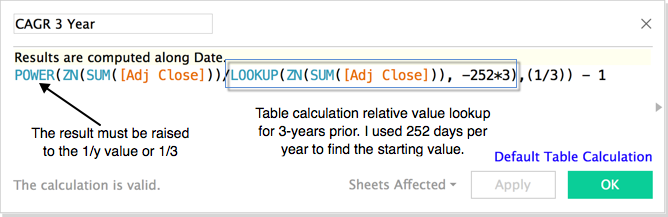 CAGR Table Calculation in Tableau