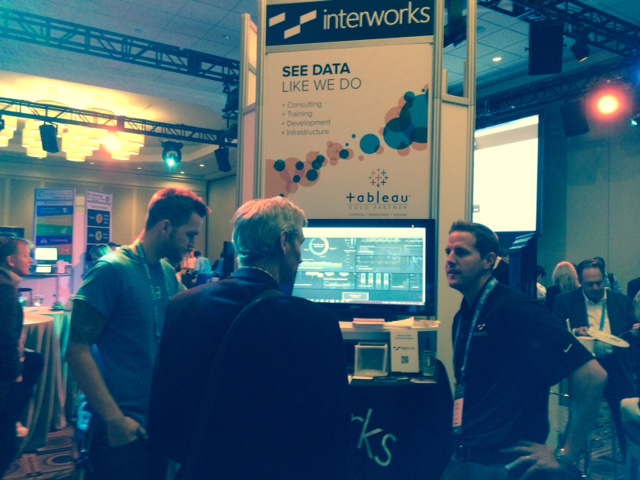 InterWorks at Alteryx Inspire 2015